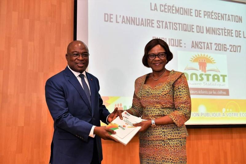 La ministre Nialé Kaba (à droite) recevant l'annuaire statistique 2016-2017 des mains du ministre Issa Coulibaly. (Primature)