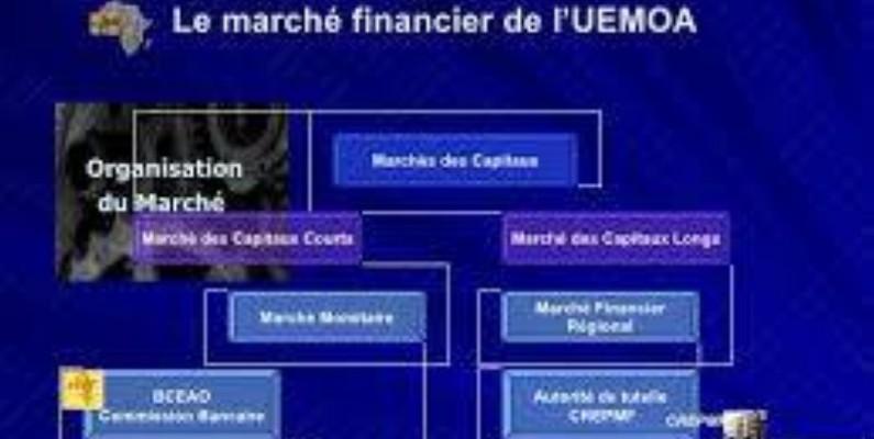 La nomenclature du marcché financier de l'Uemoa (DR)